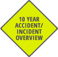 Ten Year Accident/Incident Overview