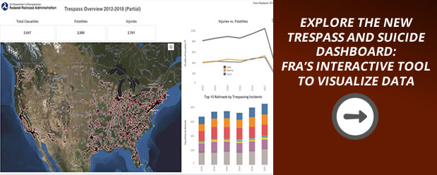 Explore the new Trespass and Suicide Dashboard! FRAs interactive tool to visualize data!